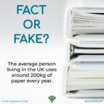 200kg paper average