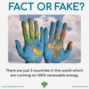 Completely renewable countries