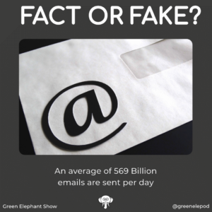 Email per day