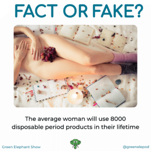 Period product waste