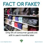 Consumer Goods Use