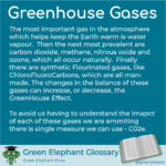 Greenhouse gases defined