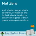 Net Zero defined