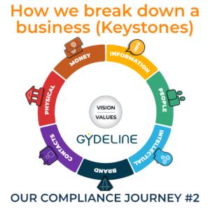 Keystone Overview